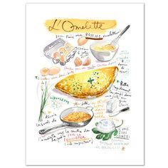 French Omelette recipe print. How to make a GOOD omelette ! ( Pour faire une…
