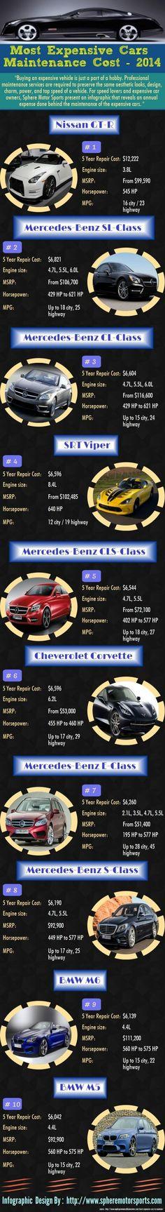727 Best Car Maintenance Images On Pinterest Autos Car Brake