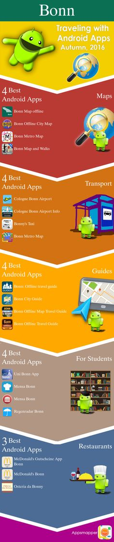 Bonn Android apps: Travel Guides, Maps, Transportation, Biking, Museums, Parking, Sport and apps for Students.