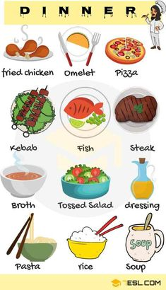 """Types of Food: List of Food & Drinks in English - ESLBuzz Learning English - Types of Food: List of Food & Drinks in English - ESLBuzz Learning English Изучать английский Learn Food Vocabulary in English - """"Food & Drinks"""" Vocabulary - ESL Buzz - Teaching English Grammar, English Vocabulary Words, Learn English Words, English Language Learning, German Language, Teaching Spanish, English Food, English Class, English Lessons"""