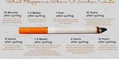 Deze veranderingen maakt je lichaam door als je stopt met roken! Waanzinnig! - Gezonde ideetjes