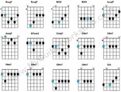 32 Cmin7 Cm Maj7 Chord Guitar in addition 215680269632977276 in addition E also  on c11 chord guitar