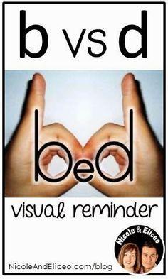 TEACHER TIP: Visual for b vs. d!
