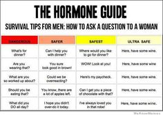 This is a handy guide that should be as common as a driver's license in the wallet of every husband, boyfriend, co-worker or significant other!