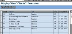sap-basis-raju.blogspot.com: How to find out  all the  clients in sap?