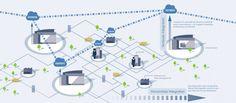 Mittelstand soll jetzt in die Industrie 4.0 starten - all-electronics.de