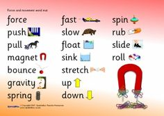 A printable word mat featuring words and pictures linked to forces and movement. Grade 2 Science, Teaching Science, Teaching Ideas, Movement Words, Pushes And Pulls, Force And Motion, Third Grade, Grade 3, Classroom Fun