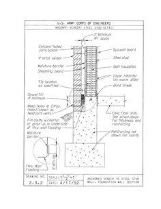 Steel Stud Wall Panel Wall System 1 Figure 15 Precast