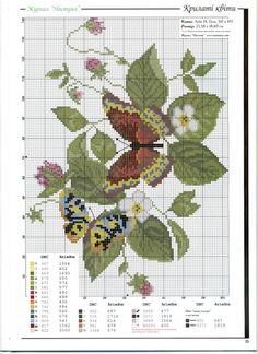 Cross stitch chart for Butterflies on Raspberry leaves.  Cross stitch butterflies and chart.