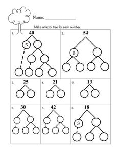 Prime Factorization Trees Factors Worksheets- Use for