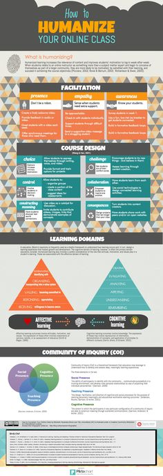 How to Humanize Your Online Class - 2   Piktochart Infographic Editor