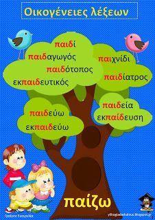 Teachers Aid: Οικογένειες λέξεων Math School, School Staff, Greek Language, Speech And Language, Learn Greek, Autism Activities, Life Hacks For School, Summer School, Special Education