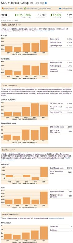 The Middle Men: COL Financial Group (COL)