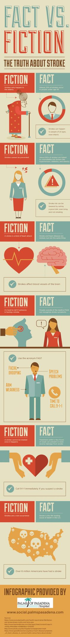 Fact vs. Fiction: The Truth About Stroke --shared by BrittSE on Aug 02, 2014 - See more at: http://visual.ly/fact-vs-fiction-truth-about-stroke#sthash.dkHHAO6X.dpuf