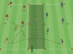 The three grid possession drill is a great game to get soccer players sharp on the ball, linking up with teammates, and delivering quality passes. Soccer Warm Up Drills, Soccer Passing Drills, Football Coaching Drills, Soccer Warm Ups, Soccer Training Drills, Soccer Workouts, Soccer Practice, Soccer Skills, Field Hockey Drills