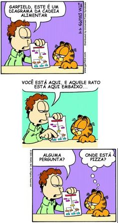 Sem delongas... :D Garfield Cat, Garfield Comics, Funny Cartoons, Funny Cats, Good Humor, Love Memes, Comic Strips, Hello Kitty, Dog Cat