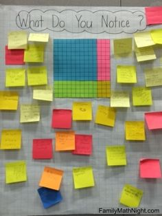 For this 'What Do You Notice?' Family Math Night activity I decided to create an array of a double-digit multiplication problem. Still totally open for the little guys to notice things like colors and squares.and even just counting squares! Multiplication Activities, Math Enrichment, Math Literacy, Math Classroom, Fun Math, Teaching Math, Math Activities, Numeracy, Math Resources