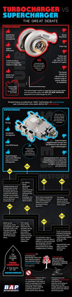 Guide to Auto Replacement Parts [Infographic] Car hacks
