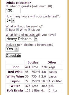 Drink Calculator - great tool if you are supplying your own alcohol at an event: