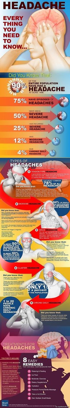 http://healthfitnessnme.blogspot.com/2013/02/how-to-cure-headaches.html Here are some tension points you can press on. The basic one I h...