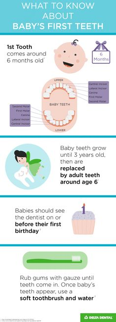 Volatile Emergency Dentist To Get - Emergency Dentist Home Remedies - Anbau Implants Dentaires, Dental Implants, Dental Hygienist, Cheap Dentist, Dentist Quotes, Dental Bridge Cost, Sedation Dentistry, Dental Surgeon, Dentist Appointment