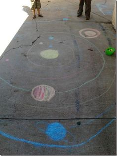 Solar system and learning about orbits