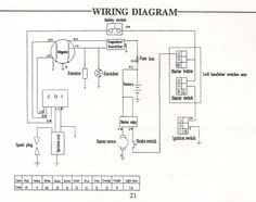 a02a3b2f19e424dd39109d751e8330a6 baja 90cc atv wiring diagram mes interets pinterest 90cc atv Simple Electrical Wiring Diagrams at fashall.co