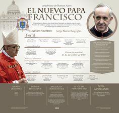 Los asistentes al cónclave hicieron al cardenal argentino Jorge Bergoglio el primer pontífice del continente americano y el primero fuera de Europa en más de un milenio.