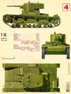Soviet T-26 light tanks. These little things made up the backbone of the Soviet tank force prior to the Second World War