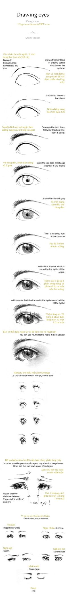 How to draw realistic eyes step by step: