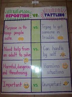 I could have this in my classroom so students can learn the difference between reporting and tattling, and they will know if they really need to inform the teacher.