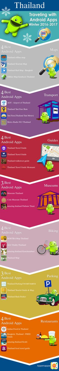 Thailand Android apps: Travel Guides, Maps, Transportation, Biking, Museums, Parking, Sport and apps for Students.