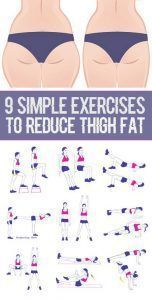 simple-exercises-to-reduce-thigh-fat