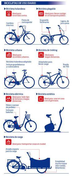 Dirt Riders MTB Family | Tipos de Bicicletas