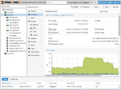 proxmox ve 4 3 screen startpage with cluster