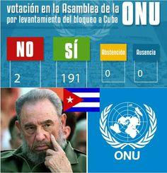 Resultados de la votación para levantar el embargo de Cuba