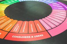 Le marketing sensoriel est l'une manière des plus frappantes de donner une âme à votre marque… et d'en imprégner la mémoire des consommateurs.