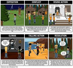 A common use for Storyboard That is to help students create a plot diagram of the events from a story. Not only is this a great way to teach the parts of the plot, but it reinforces major events and help students develop greater understanding of literary structures. Sometimes students will really have to think carefully about which events are major turning points in the plot.
