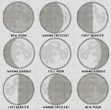 Image result for cross stitch moon