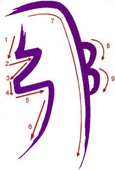 Simbolos Do Reiki, Le Reiki, 7 Chakras Meditation, Reiki Master, Sei He Ki, Reiki Training, Healing Codes, Switch Words, Reiki Energy