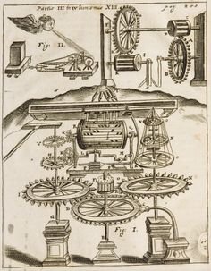 Music&Machines: http://acousmata.com/post/22230472368/17th-century-music-machines