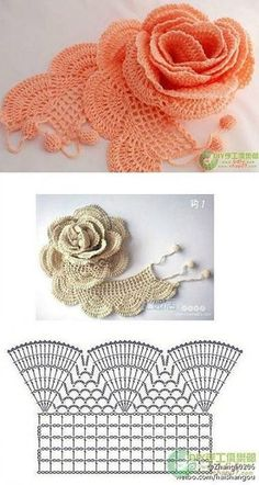 crocheted roses --Pia (crochet chart rose) graph \Crochet Rose Diagram Simple and beautiful!\, \Crochet Rose Diagram - love the lacy effect\, \CrocThat looks outstanding. I've made roses before but they weren't lacy-looking like this one. Crochet Diy, Crochet Motifs, Crochet Borders, Crochet Flower Patterns, Crochet Diagram, Thread Crochet, Love Crochet, Crochet Designs, Beautiful Crochet