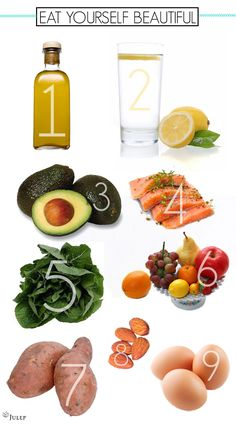 9 Foods to Beautify You From the Inside Out - Julep Blog - Julep Beauty Buzz