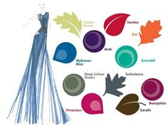 Fall 2013 Color Trends: Pantone Color Forecast - Each year the Pantone forecasts the colors of the upcoming seasons and year, but only the designers can choose what colors they are using in their designs, independent of all influences. Fall Fashion Colors, Autumn Fashion, Mykonos Blue, 2014 Fashion Trends, Fashion Forecasting, Wedding Trends, Wedding Ideas, Wedding Decor, Wedding Stuff