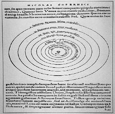 how to make a heliocentric model