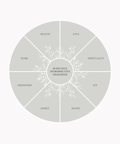 29 Day Elul Introspection Challenge Prompts image 0 Jewish Holiday Calendar, 29 Days, Jewish Crafts, Wheel Of Life, Prompts, Challenges, Judaism, Jewish Food, Opportunity