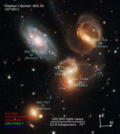 Hubble-Views-Stephans-Quintet.jpg 897×1,000 pixels