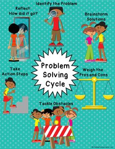 Elementary Problem Solving Unit $