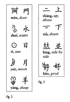 example of chinese writing Information about written and spoken chinese, including details of the chinese script, and of different varieties of spoken chinese (mandarin, cantonese, etc.