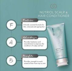 Nutriol Shampoo, Galvanic Spa, Urban Beauty, Nu Skin, Fuller Hair, Hair Strand, Hair Care Routine, Shiny Hair, Hair Conditioner
